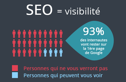 referencement camping seo